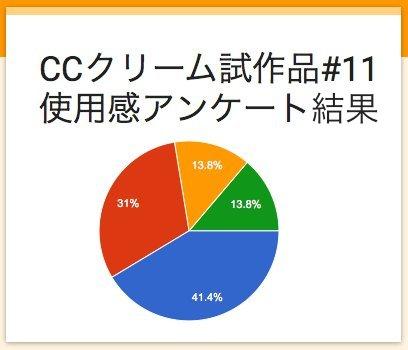cccreamclosed