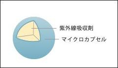 capsule-image2